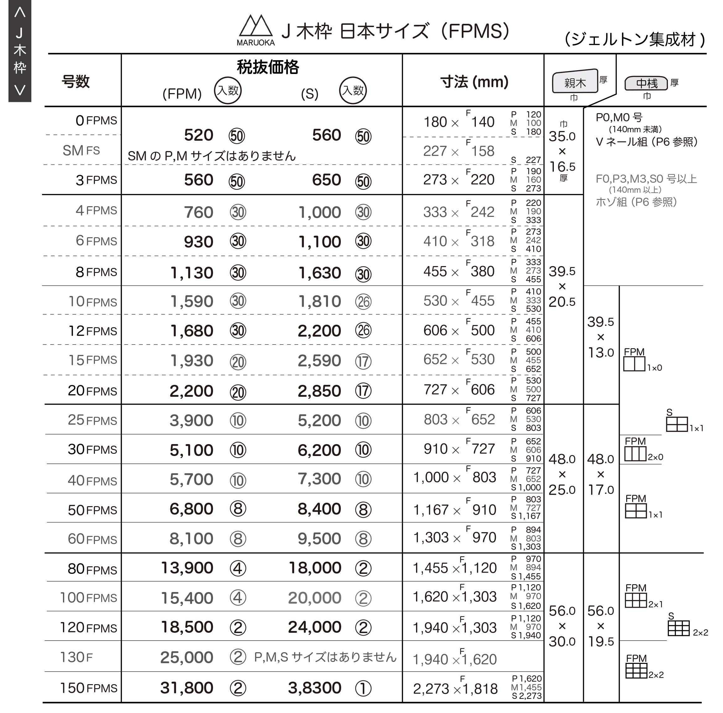 J木枠日本サイズ表