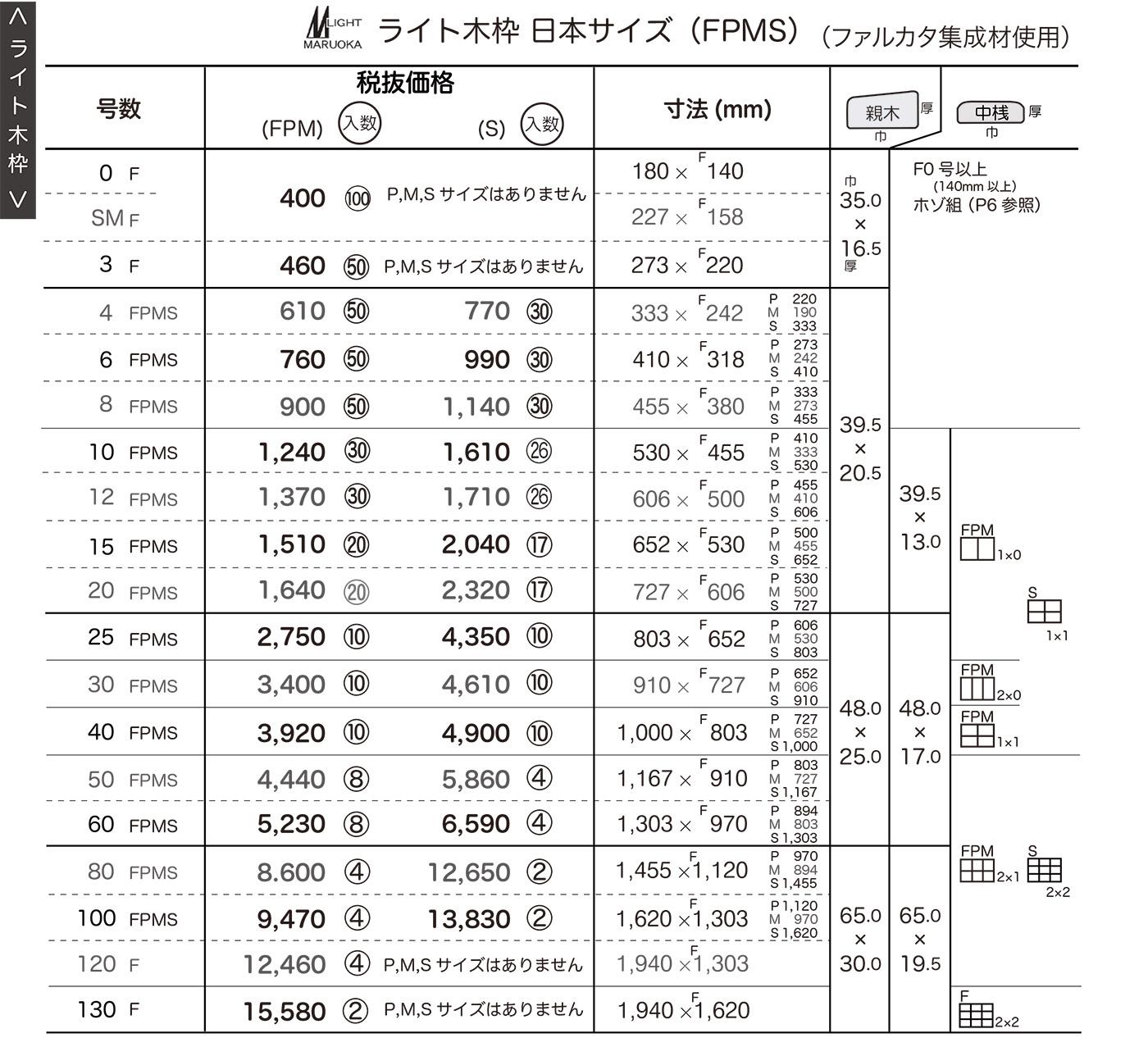 ライト木枠 日本サイズ表